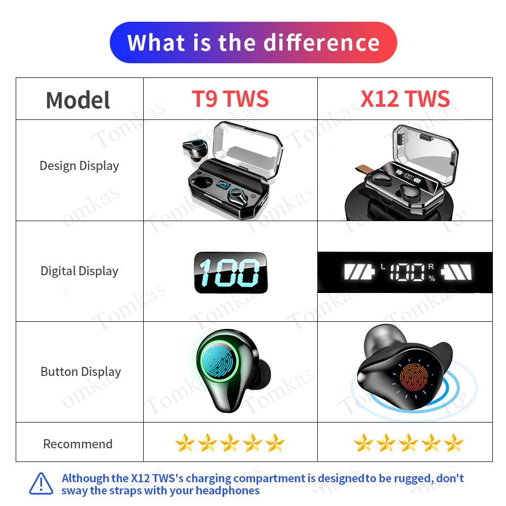 TOMKAS TWS Earphones 9D Stereo Bluetooth 5.0 Wireless Earphones IPX7 Waterproof Headphone LED Display with Mic Touch Key 6