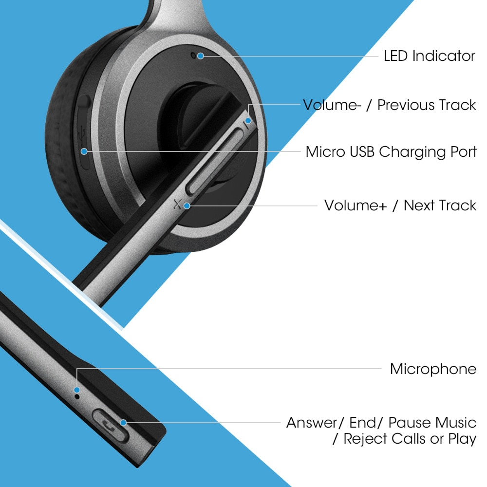 Mpow M5 Noise Cancelling Bluetooth Headsets with Mic, Charging Base for Cell Phone, PC, Laptop, Truck Driver, Office, Call Center, Skype 3